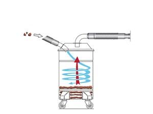 Сепараторы к промышленным пылесосам